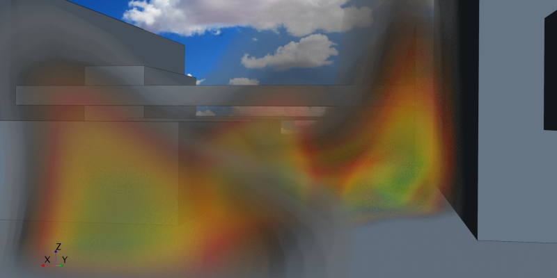 SOKOKI – Simulace šíření ohně a kouře v objektu kritické infrastruktury v důsledku havárie nebo úmyslného útoku letounem