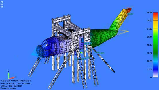 TAILTEST – Development of a multipurpose test rig and validation of an innovative rotorcraft vertical tail